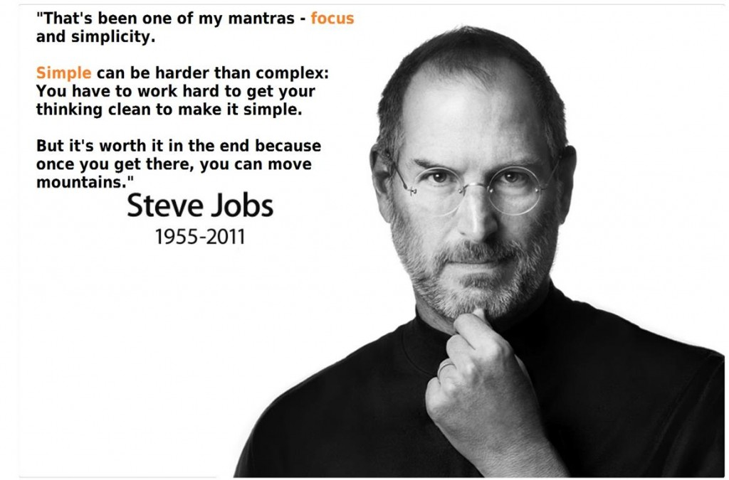 Steve Job Quote on Focus and Simplicity